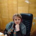 Фото Парфёнова