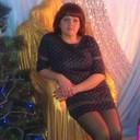 Сайт знакомств с девушками Уссурийск