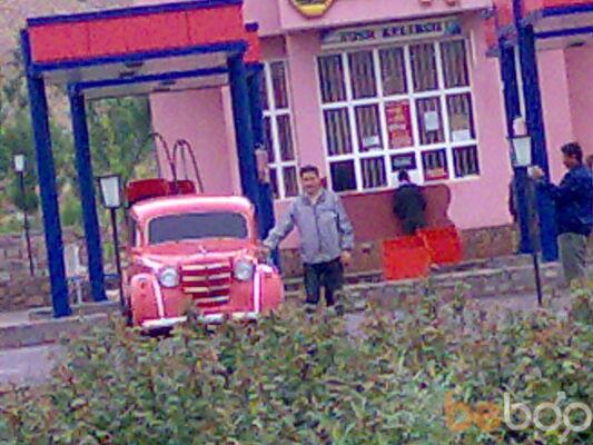 Фото мужчины s7777, Наманган, Узбекистан, 35