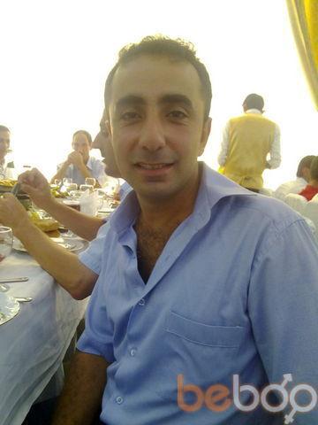 Фото мужчины oqlan, Баку, Азербайджан, 37